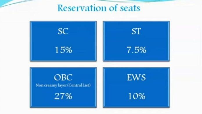 Reservation policy of DU