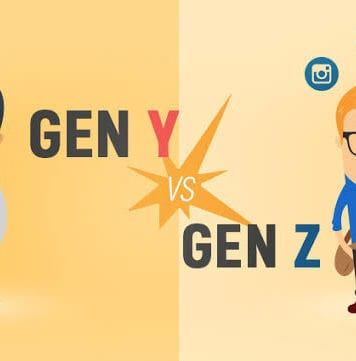 generation Y and generation Z