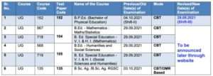 BHU ENTRANCE TEST 2021