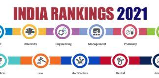 NIRF Ranking 2021