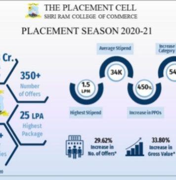 SRCC placements 2021